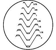 Сетка накладная окулярная к TM-500, 176-141, MITUTOYO