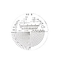 Сетка накладная, 183-106, MITUTOYO